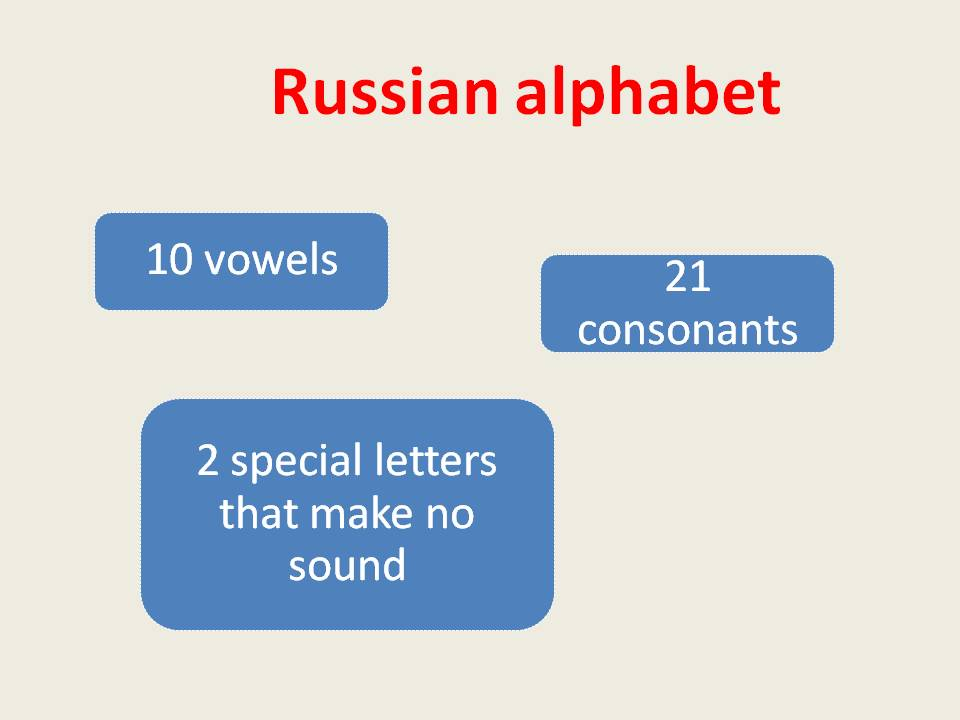 You Learn The Russian Letters 45